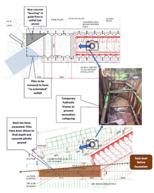 Archimedes Screw Channel Construction and Excavation Reworking