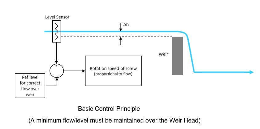 Simple Hydro Diagram