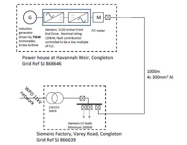 Power output to Siemens diagram