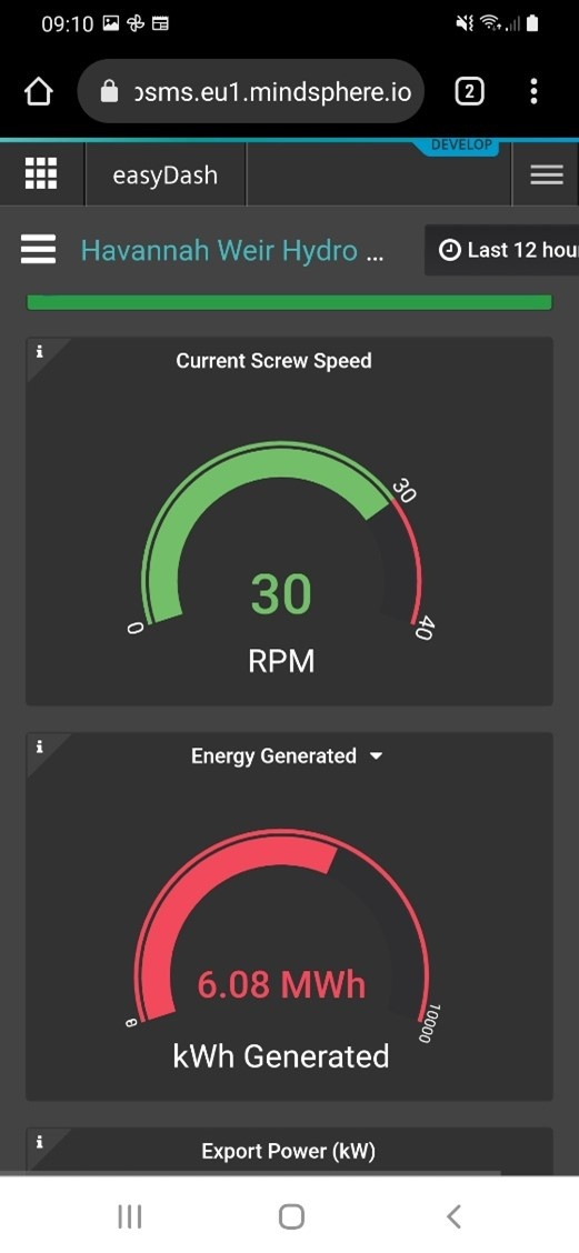 """Couple of """"screens"""" showing Power being generated, River Level, Screw Speed and Cumulative Power generated."""